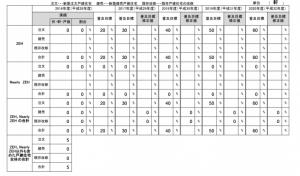ZEH実績報告表